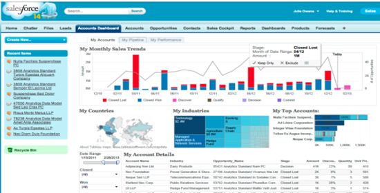 Embedding Tableau in Salesforce Dashboards - Senturus