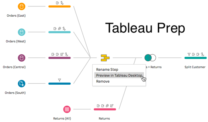Tableau's New Data Prep Tool: 10 Killer Features