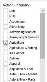 Salesforce dashboard starters 10