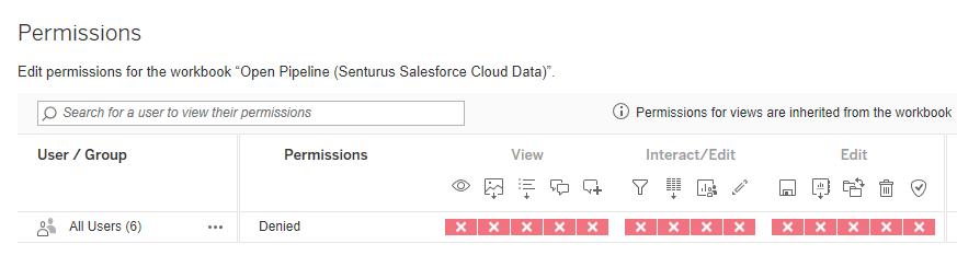 Salesforce dashboard starters 11