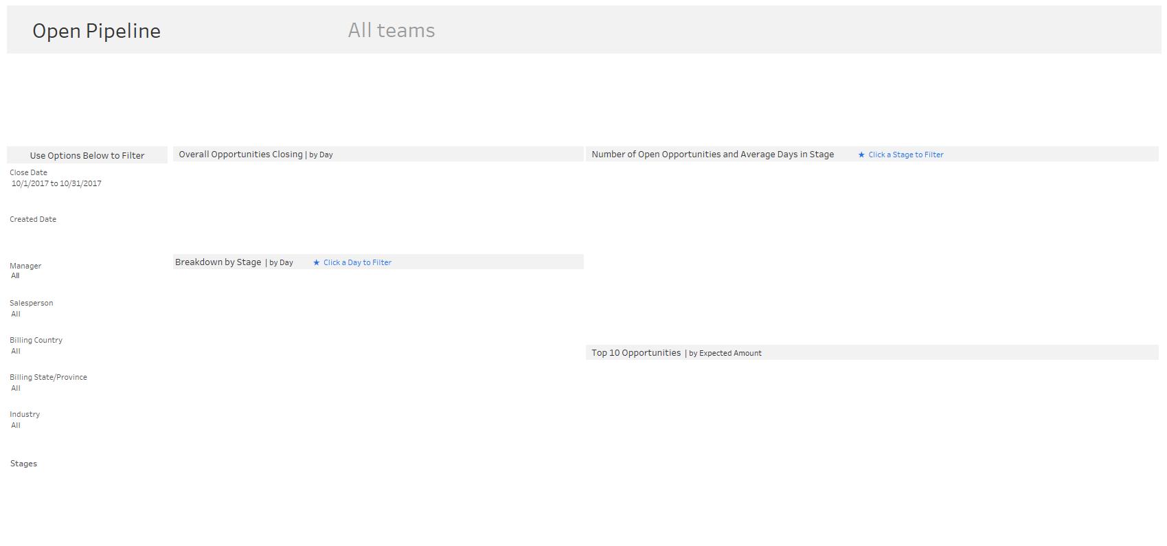 Salesforce dashboard starters 9