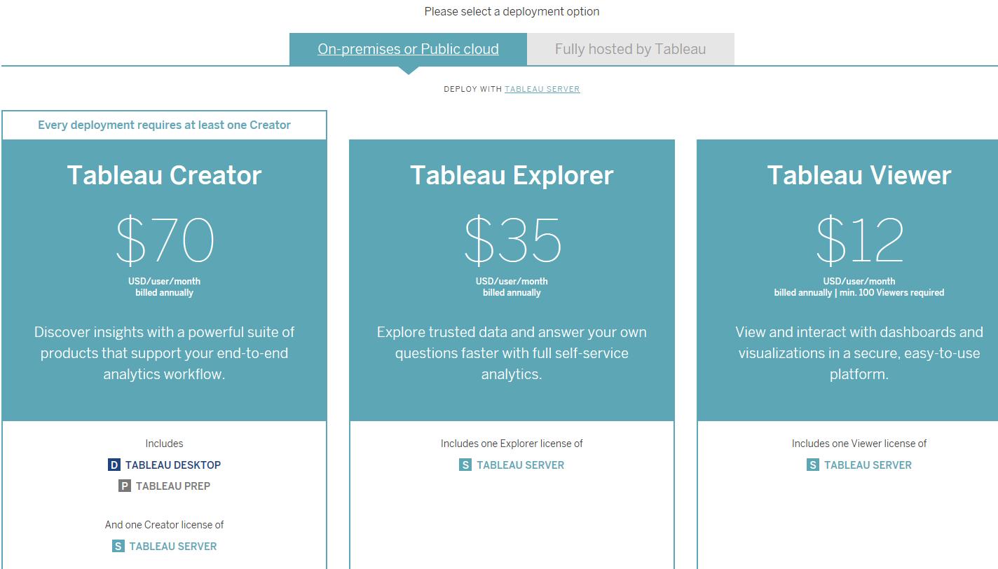 Tableau Server Optimization 1