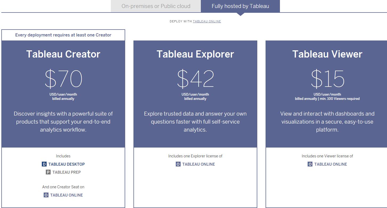 Tableau Server vs  Desktop for Release 2018 1 and Above - Senturus