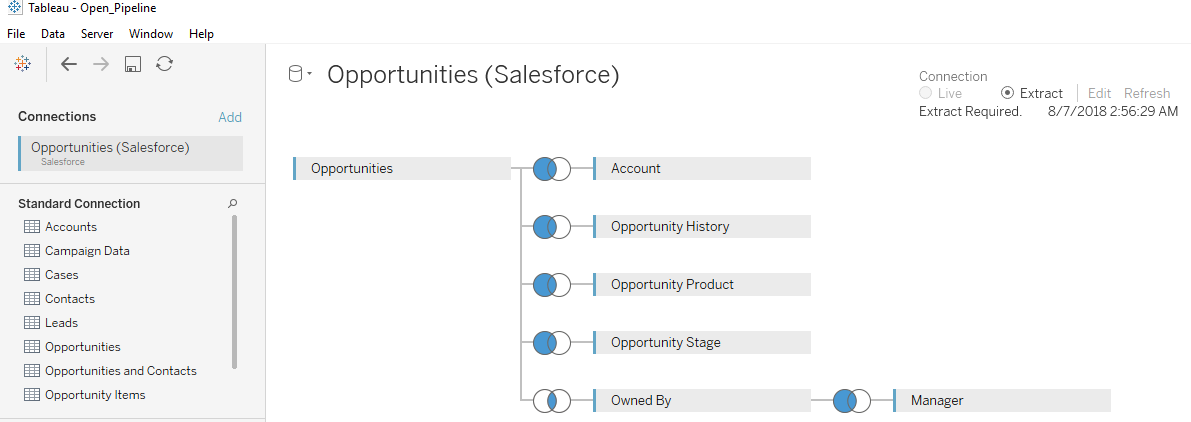 Tips for connecting tableau dashboard starters to your salesforce data 2