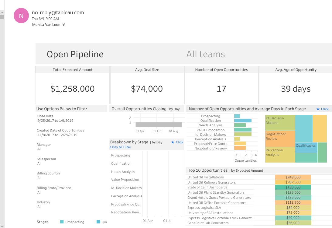 Tips for connecting tableau dashboard starters to your salesforce data 8